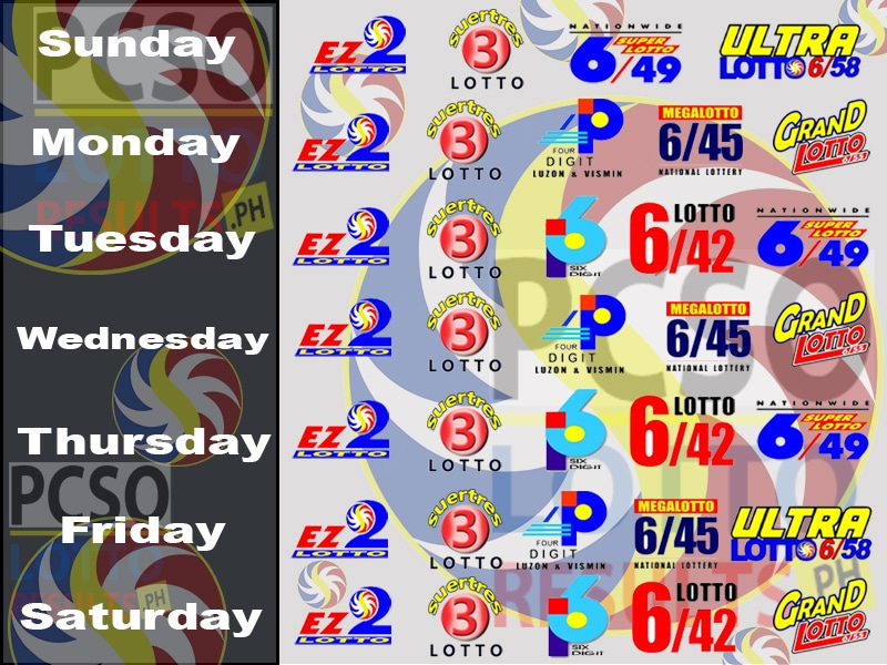 PCSO Lotto Daily Draws Schedule